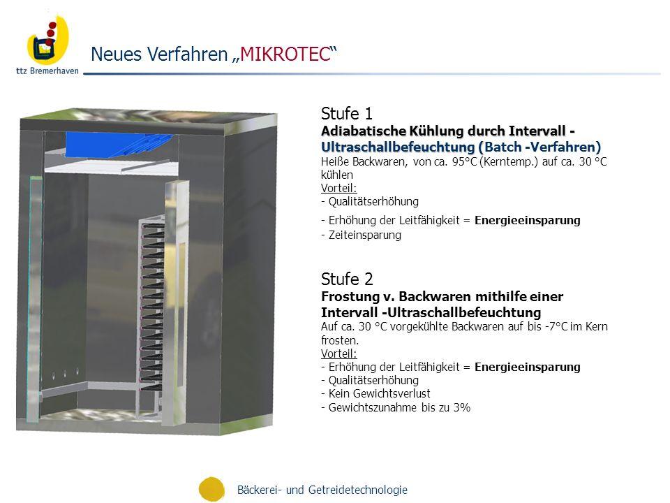 Bäckerei- und Getreidetechnologie Neues Verfahren MIKROTEC Stufe 1 Adiabatische Kühlung durch Intervall - Ultraschallbefeuchtung ( Adiabatische Kühlun