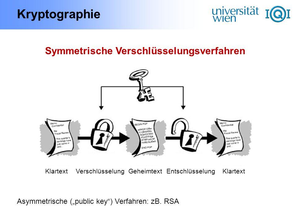 Kryptographie KlartextVerschlüsselungGeheimtextEntschlüsselungKlartext Symmetrische Verschlüsselungsverfahren Asymmetrische (public key) Verfahren: zB