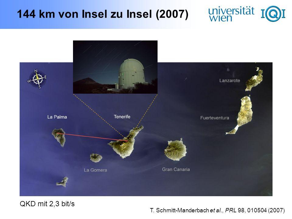 144 km von Insel zu Insel (2007) T. Schmitt-Manderbach et al., PRL 98, 010504 (2007) QKD mit 2,3 bit/s