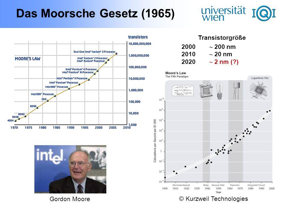 Das Moorsche Gesetz (1965) Gordon Moore © Kurzweil Technologies Transistorgröße 2000 200 nm 2010 20 nm 2020 2 nm (?)