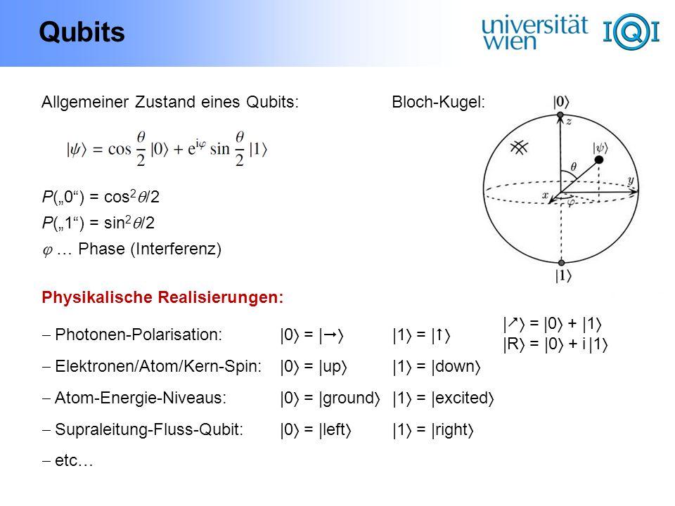 Qubits Allgemeiner Zustand eines Qubits: Physikalische Realisierungen: Photonen-Polarisation: |0 = | |1 = | Elektronen/Atom/Kern-Spin: |0 = |up |1 = |