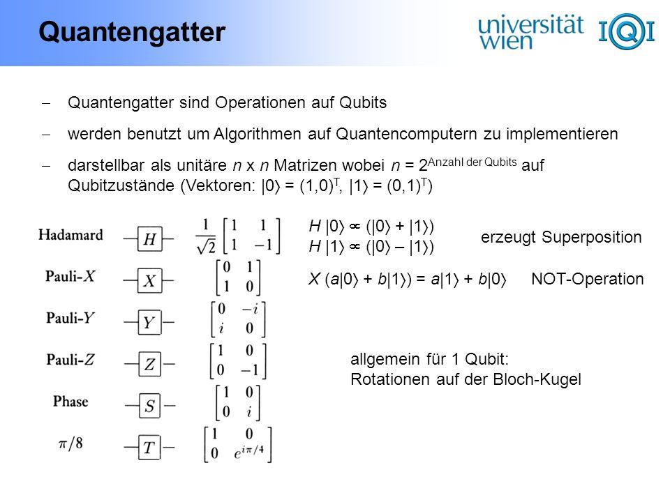 Quantengatter Quantengatter sind Operationen auf Qubits werden benutzt um Algorithmen auf Quantencomputern zu implementieren darstellbar als unitäre n