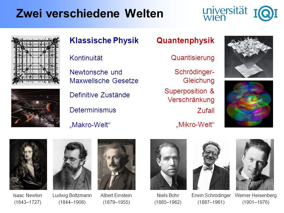 Isaac Newton (1643–1727) Ludwig Boltzmann (1844–1906) Albert Einstein (1879–1955) Niels Bohr (1885–1962) Erwin Schrödinger (1887–1961) Werner Heisenbe