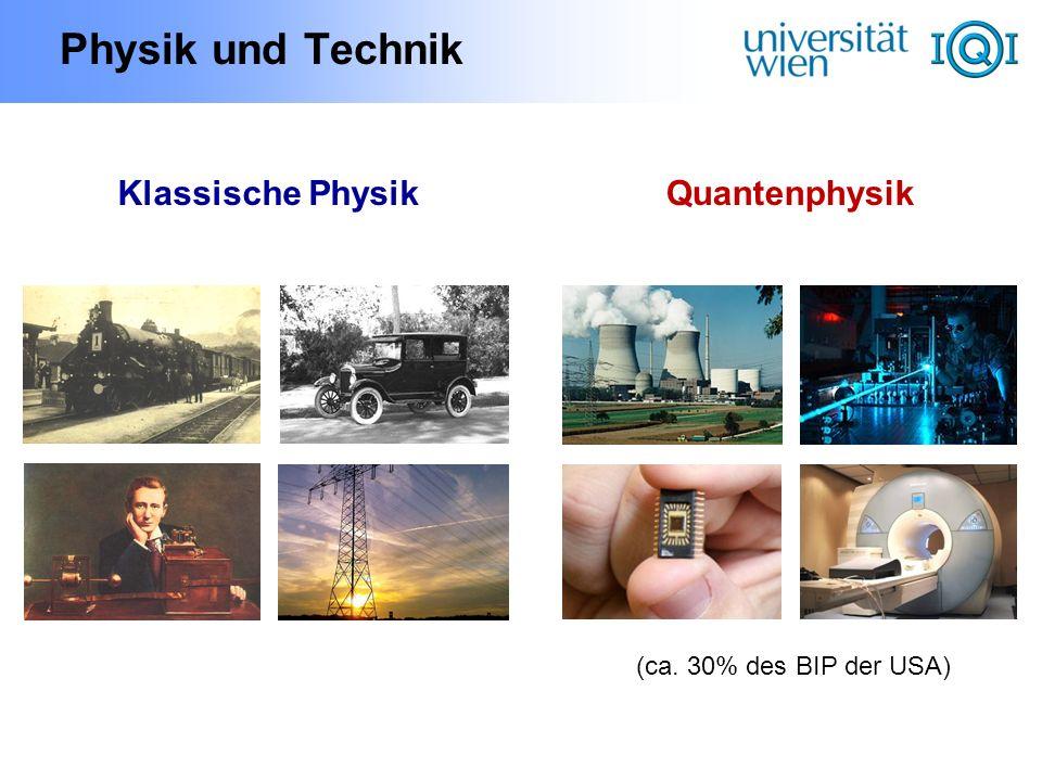 Quantenkryptographie Erste Quantenkryptographie mit verschränkten Photonen (Wien, 2000) Schlüssellänge: 51840 bit Bit-Fehlerwahrscheinlichkeit: 0,4% T.