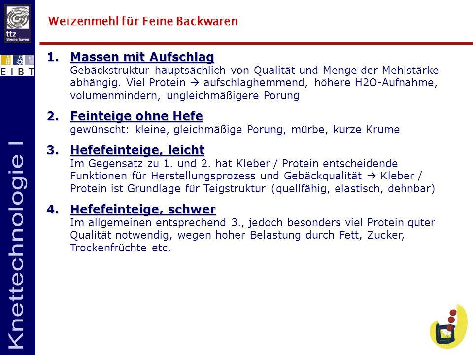 Weizenmehl für Feine Backwaren 1.Massen mit Aufschlag 1.Massen mit Aufschlag Gebäckstruktur hauptsächlich von Qualität und Menge der Mehlstärke abhäng