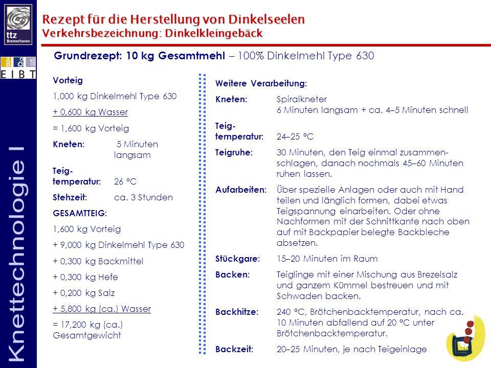 Rezept für die Herstellung von Dinkelseelen Verkehrsbezeichnung: Dinkelkleingebäck Weitere Verarbeitung: Kneten: Spiralkneter 6 Minuten langsam + ca.