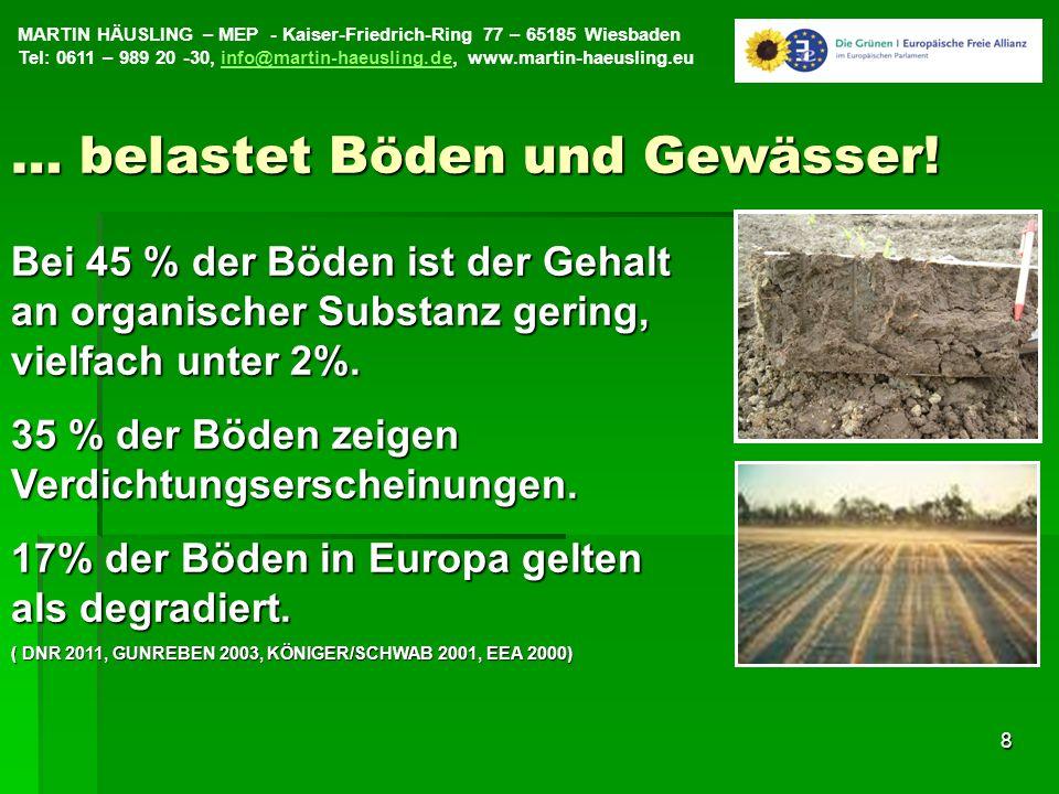 MARTIN HÄUSLING – MEP - Kaiser-Friedrich-Ring 77 – 65185 Wiesbaden Tel: 0611 – 989 20 -30, info@martin-haeusling.de, www.martin-haeusling.euinfo@martin-haeusling.de8 Bei 45 % der Böden ist der Gehalt an organischer Substanz gering, vielfach unter 2%.