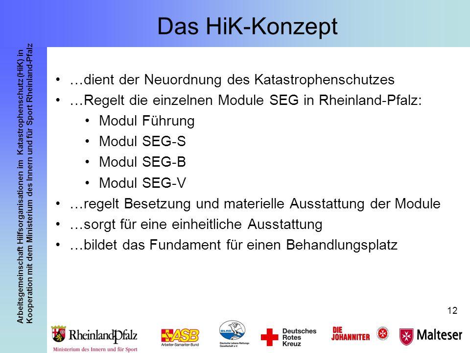 Arbeitsgemeinschaft Hilfsorganisationen im Katastrophenschutz (HiK) in Kooperation mit dem Ministerium des Innern und für Sport Rheinland-Pfalz 12 Das
