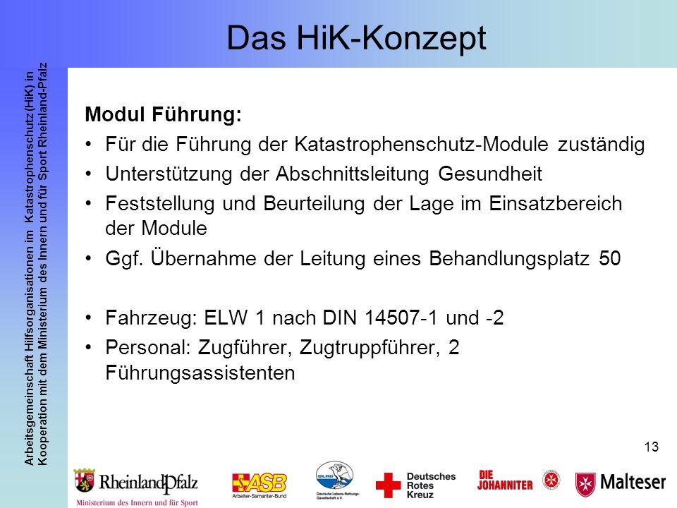 Arbeitsgemeinschaft Hilfsorganisationen im Katastrophenschutz (HiK) in Kooperation mit dem Ministerium des Innern und für Sport Rheinland-Pfalz 13 Das