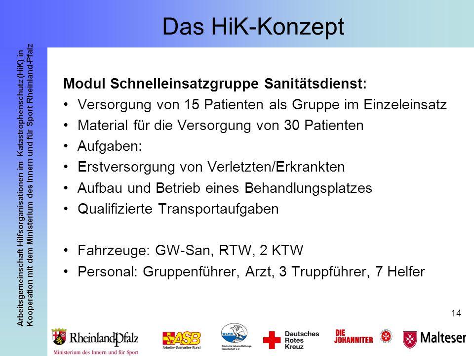 Arbeitsgemeinschaft Hilfsorganisationen im Katastrophenschutz (HiK) in Kooperation mit dem Ministerium des Innern und für Sport Rheinland-Pfalz 14 Das