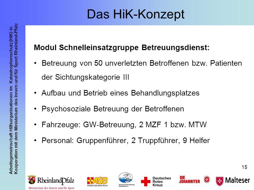 Arbeitsgemeinschaft Hilfsorganisationen im Katastrophenschutz (HiK) in Kooperation mit dem Ministerium des Innern und für Sport Rheinland-Pfalz 15 Das