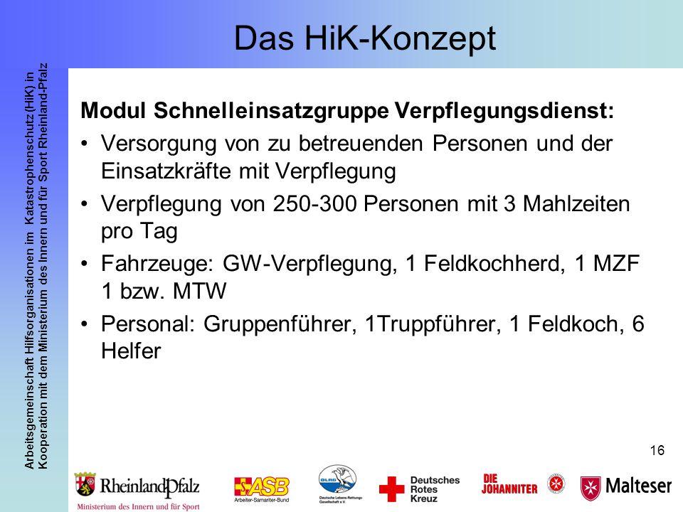 Arbeitsgemeinschaft Hilfsorganisationen im Katastrophenschutz (HiK) in Kooperation mit dem Ministerium des Innern und für Sport Rheinland-Pfalz 16 Das