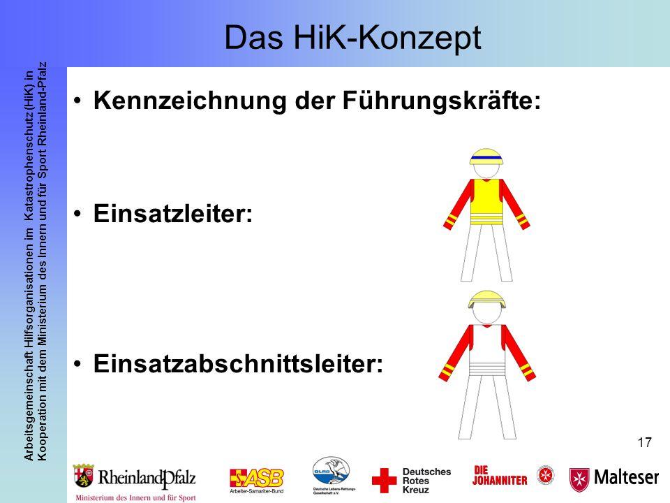 Arbeitsgemeinschaft Hilfsorganisationen im Katastrophenschutz (HiK) in Kooperation mit dem Ministerium des Innern und für Sport Rheinland-Pfalz 17 Das