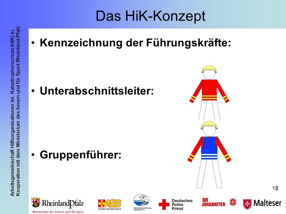 Arbeitsgemeinschaft Hilfsorganisationen im Katastrophenschutz (HiK) in Kooperation mit dem Ministerium des Innern und für Sport Rheinland-Pfalz 18 Das