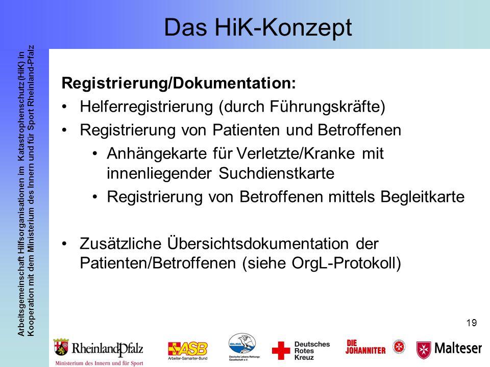 Arbeitsgemeinschaft Hilfsorganisationen im Katastrophenschutz (HiK) in Kooperation mit dem Ministerium des Innern und für Sport Rheinland-Pfalz 19 Das