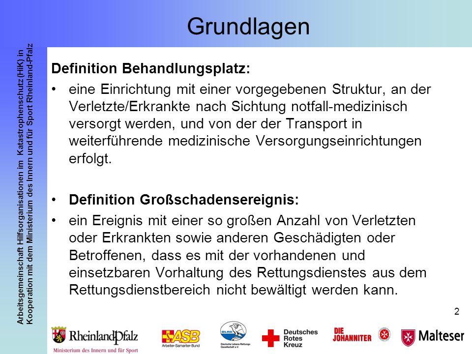 Arbeitsgemeinschaft Hilfsorganisationen im Katastrophenschutz (HiK) in Kooperation mit dem Ministerium des Innern und für Sport Rheinland-Pfalz 3 Grundlagen Warum Behandlungsplätze.