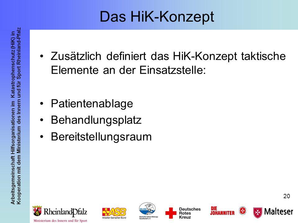 Arbeitsgemeinschaft Hilfsorganisationen im Katastrophenschutz (HiK) in Kooperation mit dem Ministerium des Innern und für Sport Rheinland-Pfalz 20 Das