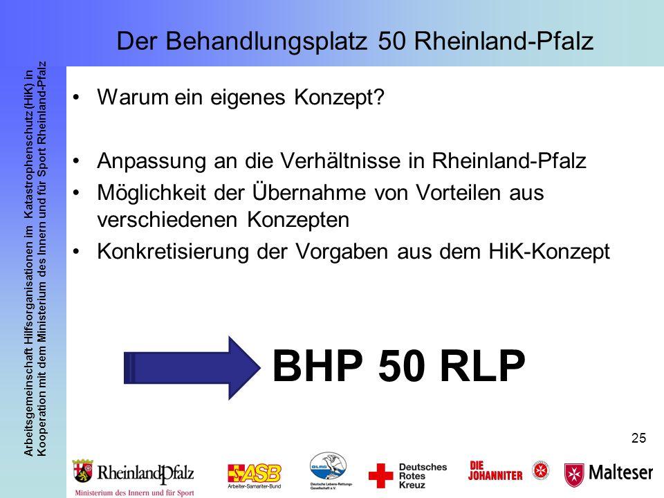Arbeitsgemeinschaft Hilfsorganisationen im Katastrophenschutz (HiK) in Kooperation mit dem Ministerium des Innern und für Sport Rheinland-Pfalz 25 Der