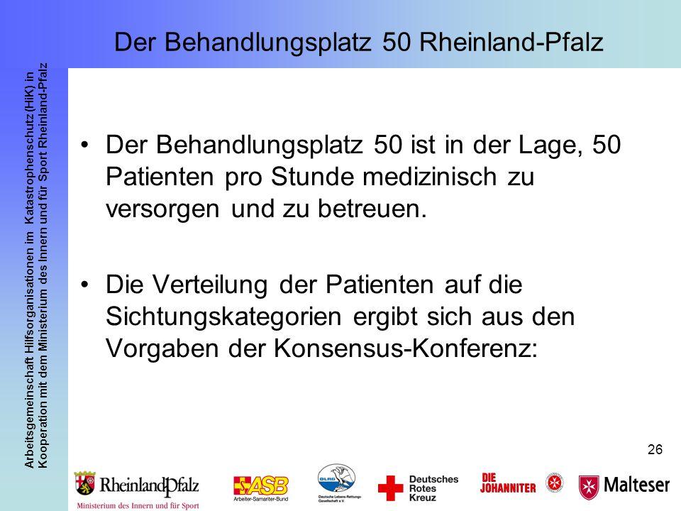 Arbeitsgemeinschaft Hilfsorganisationen im Katastrophenschutz (HiK) in Kooperation mit dem Ministerium des Innern und für Sport Rheinland-Pfalz 26 Der