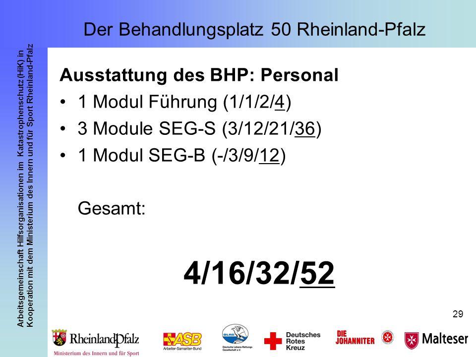 Arbeitsgemeinschaft Hilfsorganisationen im Katastrophenschutz (HiK) in Kooperation mit dem Ministerium des Innern und für Sport Rheinland-Pfalz 29 Der
