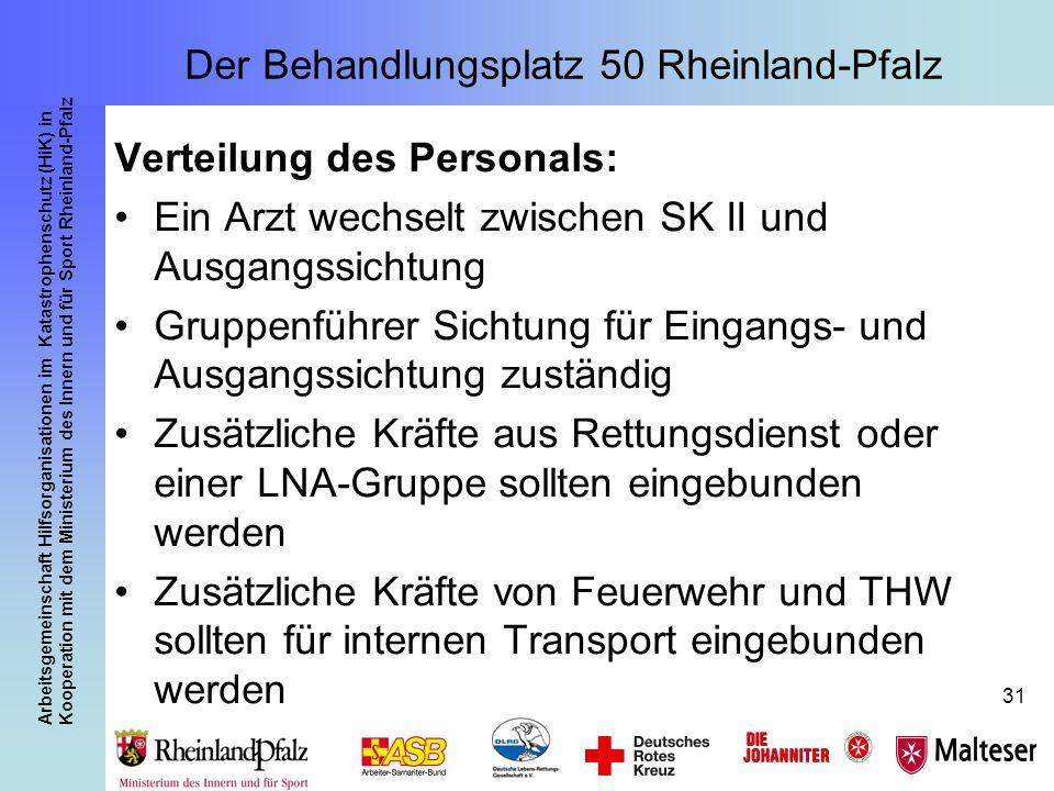 Arbeitsgemeinschaft Hilfsorganisationen im Katastrophenschutz (HiK) in Kooperation mit dem Ministerium des Innern und für Sport Rheinland-Pfalz 31 Ver