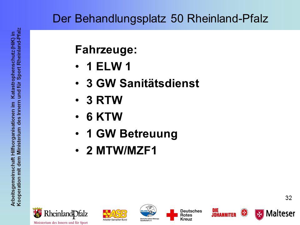 Arbeitsgemeinschaft Hilfsorganisationen im Katastrophenschutz (HiK) in Kooperation mit dem Ministerium des Innern und für Sport Rheinland-Pfalz 32 Fah