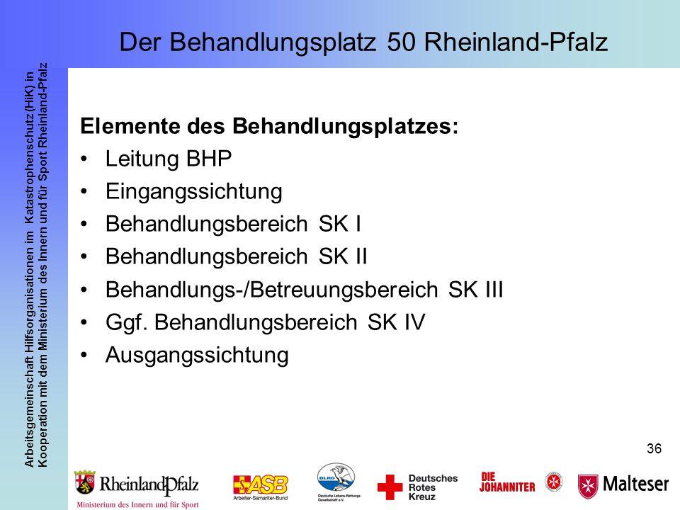 Arbeitsgemeinschaft Hilfsorganisationen im Katastrophenschutz (HiK) in Kooperation mit dem Ministerium des Innern und für Sport Rheinland-Pfalz 36 Ele