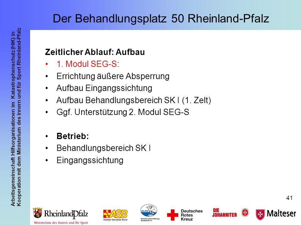 Arbeitsgemeinschaft Hilfsorganisationen im Katastrophenschutz (HiK) in Kooperation mit dem Ministerium des Innern und für Sport Rheinland-Pfalz 41 Zei