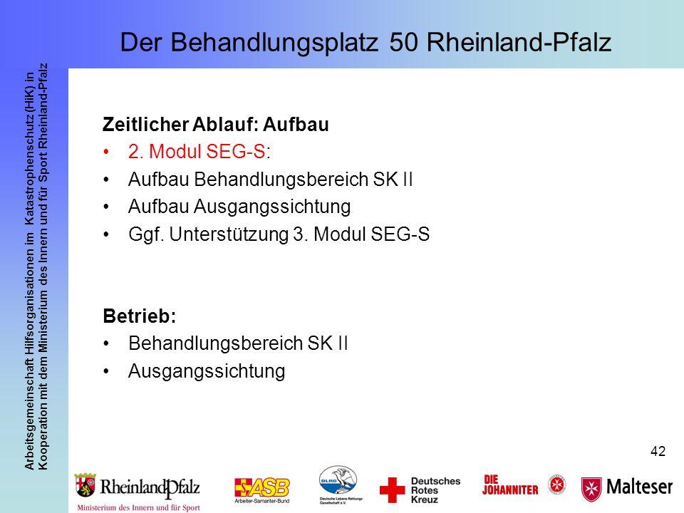 Arbeitsgemeinschaft Hilfsorganisationen im Katastrophenschutz (HiK) in Kooperation mit dem Ministerium des Innern und für Sport Rheinland-Pfalz 42 Zei