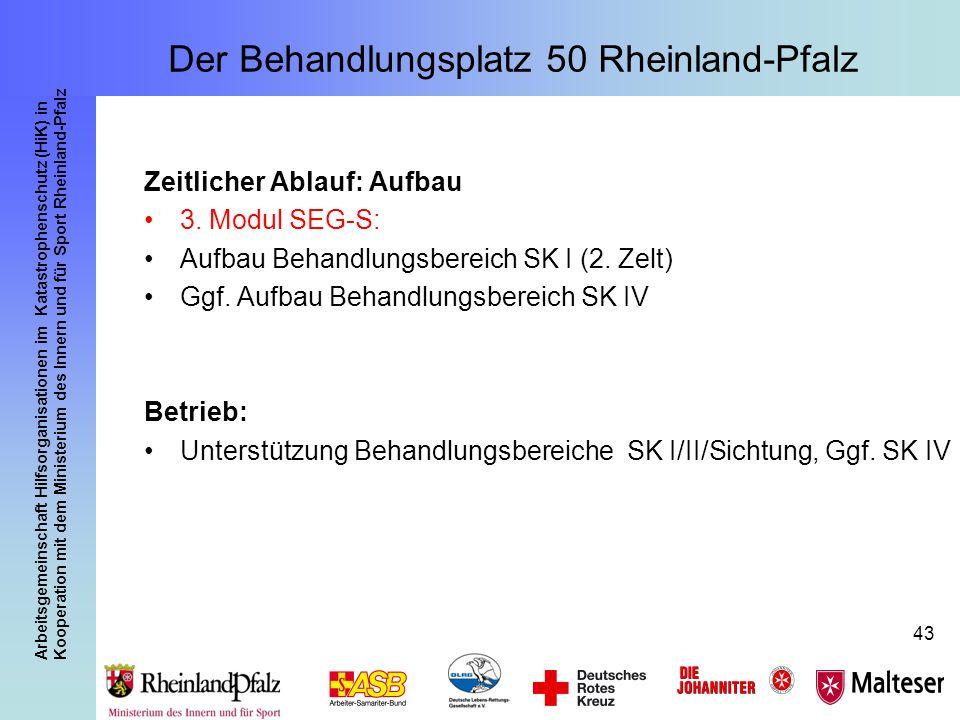 Arbeitsgemeinschaft Hilfsorganisationen im Katastrophenschutz (HiK) in Kooperation mit dem Ministerium des Innern und für Sport Rheinland-Pfalz 43 Zei