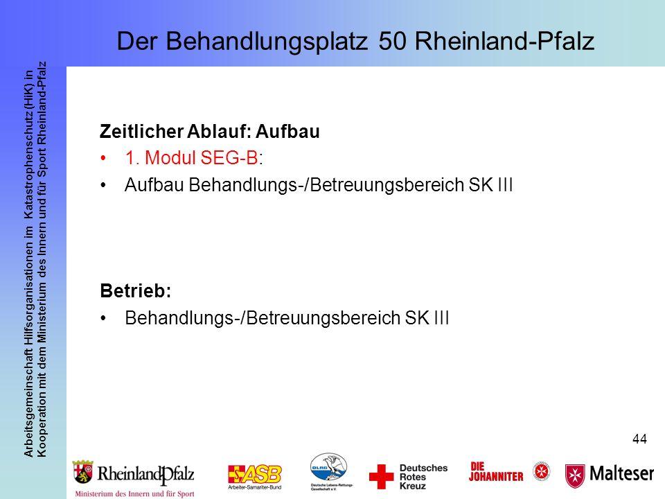 Arbeitsgemeinschaft Hilfsorganisationen im Katastrophenschutz (HiK) in Kooperation mit dem Ministerium des Innern und für Sport Rheinland-Pfalz 44 Zei