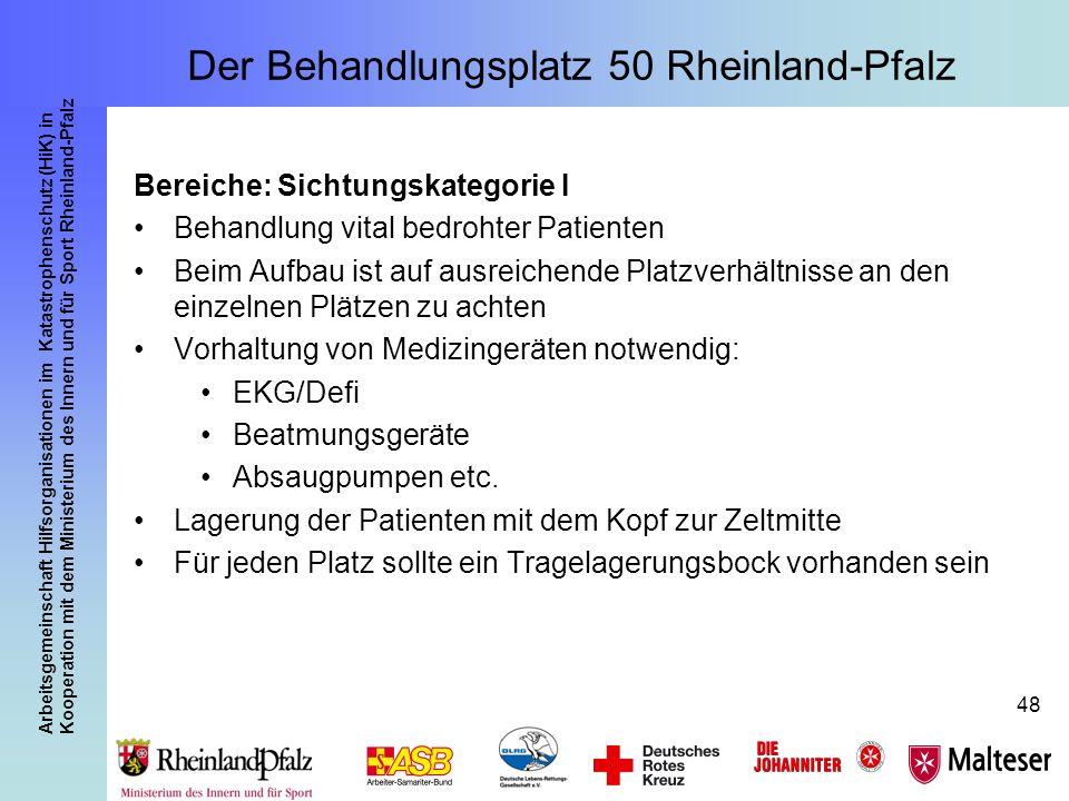 Arbeitsgemeinschaft Hilfsorganisationen im Katastrophenschutz (HiK) in Kooperation mit dem Ministerium des Innern und für Sport Rheinland-Pfalz 48 Ber