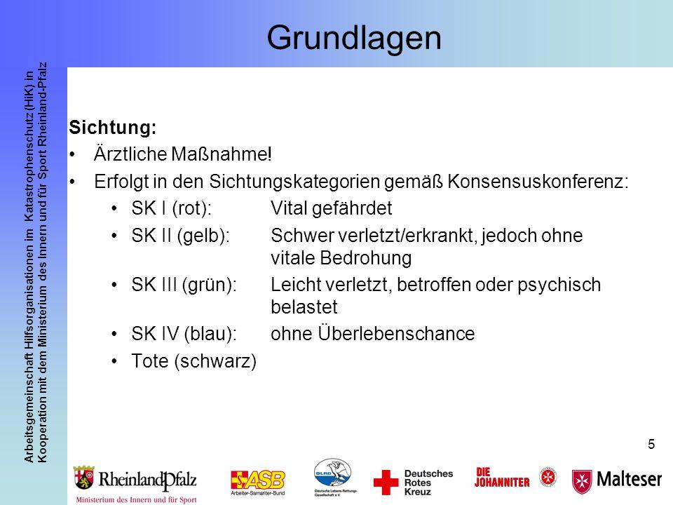 Arbeitsgemeinschaft Hilfsorganisationen im Katastrophenschutz (HiK) in Kooperation mit dem Ministerium des Innern und für Sport Rheinland-Pfalz 5 Grun