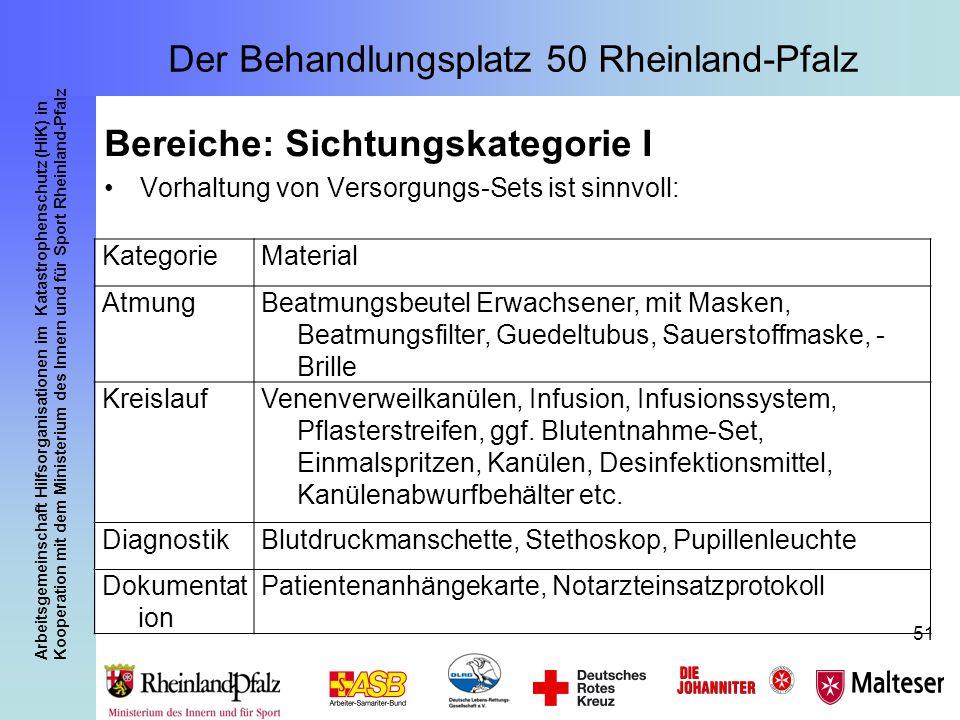 Arbeitsgemeinschaft Hilfsorganisationen im Katastrophenschutz (HiK) in Kooperation mit dem Ministerium des Innern und für Sport Rheinland-Pfalz 51 Ber