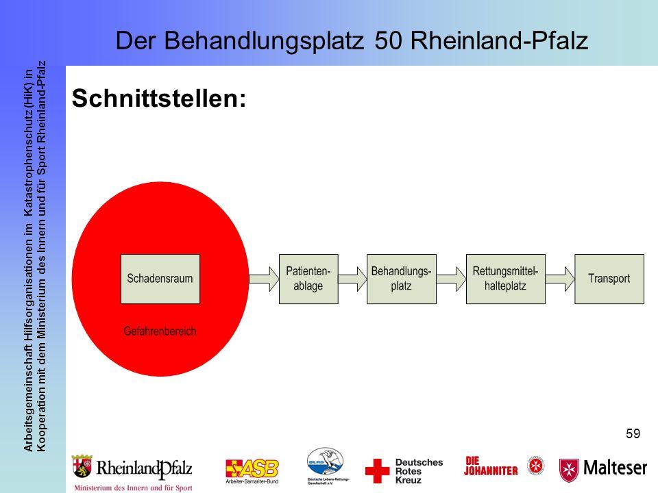 Arbeitsgemeinschaft Hilfsorganisationen im Katastrophenschutz (HiK) in Kooperation mit dem Ministerium des Innern und für Sport Rheinland-Pfalz 59 Sch