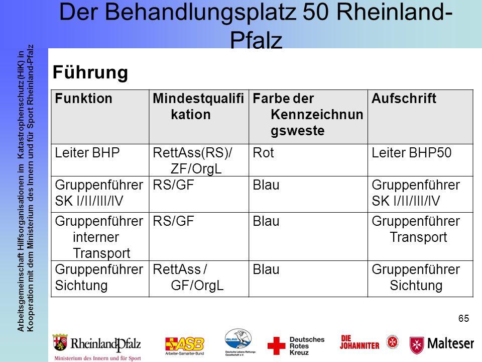 Arbeitsgemeinschaft Hilfsorganisationen im Katastrophenschutz (HiK) in Kooperation mit dem Ministerium des Innern und für Sport Rheinland-Pfalz 65 Der