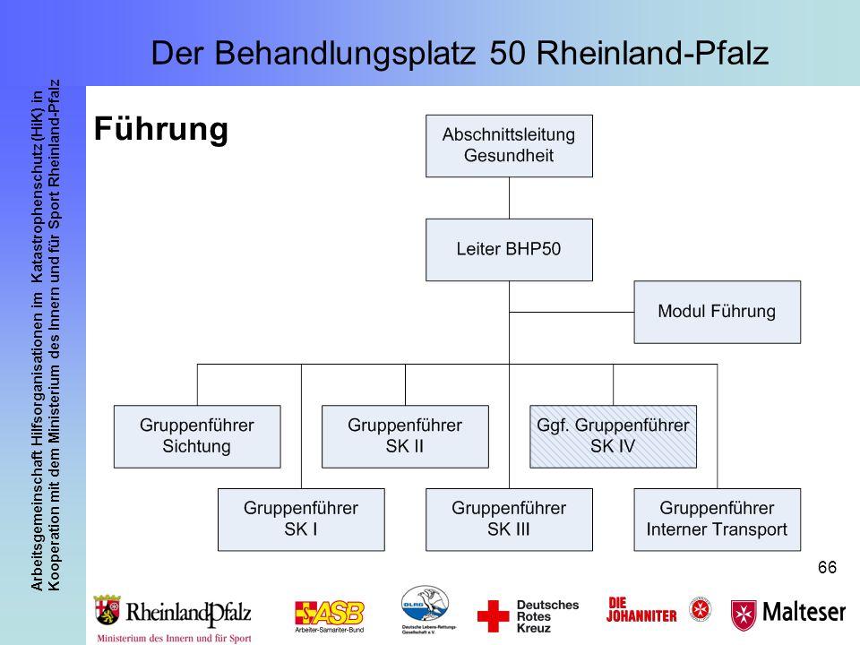 Arbeitsgemeinschaft Hilfsorganisationen im Katastrophenschutz (HiK) in Kooperation mit dem Ministerium des Innern und für Sport Rheinland-Pfalz 66 Füh