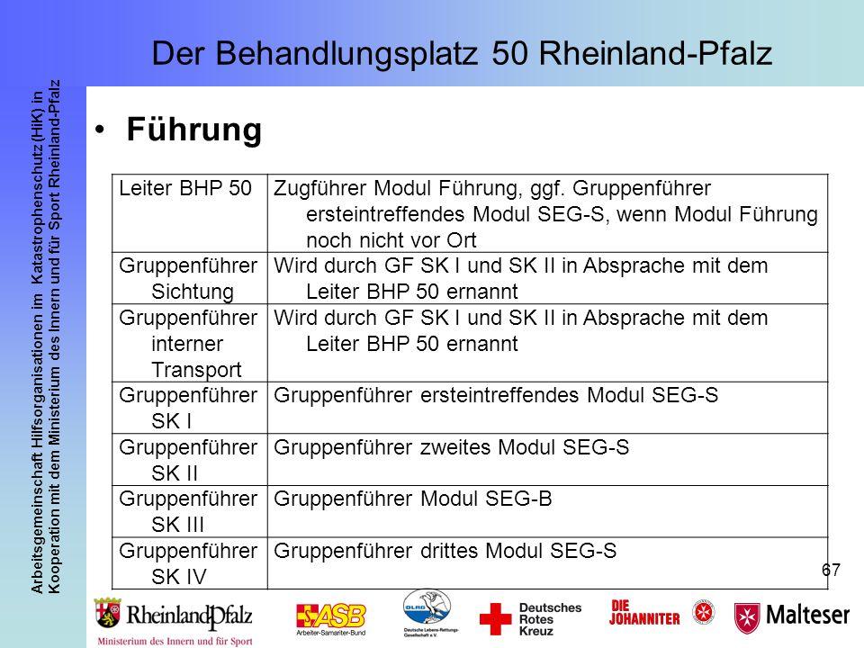 Arbeitsgemeinschaft Hilfsorganisationen im Katastrophenschutz (HiK) in Kooperation mit dem Ministerium des Innern und für Sport Rheinland-Pfalz 67 Füh
