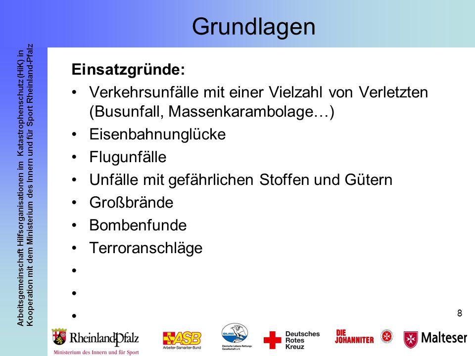 Arbeitsgemeinschaft Hilfsorganisationen im Katastrophenschutz (HiK) in Kooperation mit dem Ministerium des Innern und für Sport Rheinland-Pfalz 29 Der Behandlungsplatz 50 Rheinland-Pfalz Ausstattung des BHP: Personal 1 Modul Führung (1/1/2/4) 3 Module SEG-S (3/12/21/36) 1 Modul SEG-B (-/3/9/12) Gesamt: 4/16/32/52
