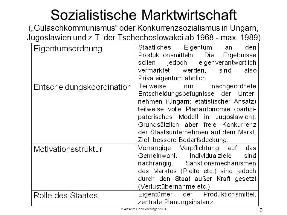 © Anselm Dohle-Beltinger 2001 10 Sozialistische Marktwirtschaft (Gulaschkommunismus oder Konkurrenzsozialismus in Ungarn, Jugoslawien und z.T. der Tsc