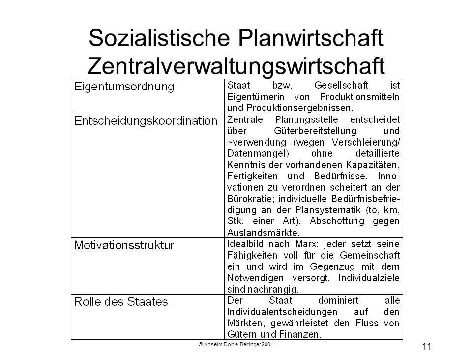 © Anselm Dohle-Beltinger 2001 11 Sozialistische Planwirtschaft Zentralverwaltungswirtschaft