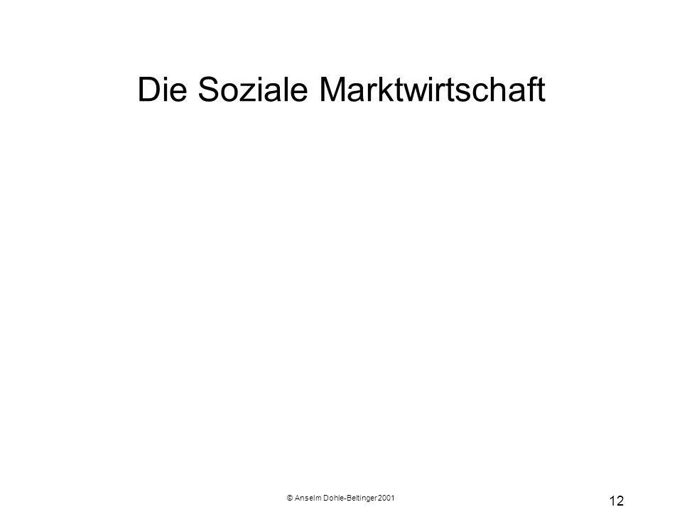 © Anselm Dohle-Beltinger 2001 12 Die Soziale Marktwirtschaft
