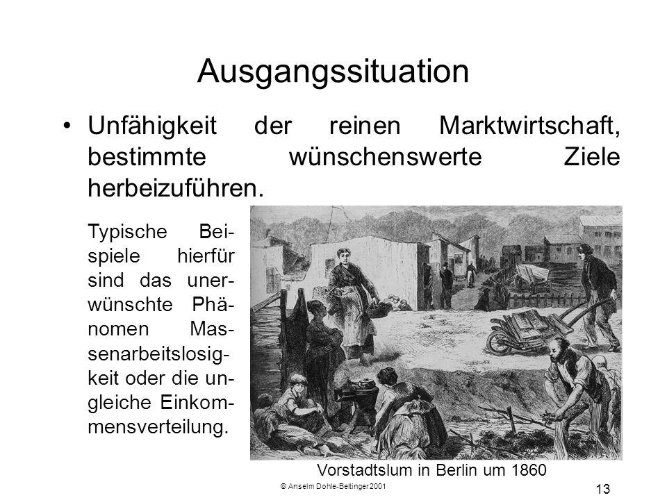 © Anselm Dohle-Beltinger 2001 13 Ausgangssituation Unfähigkeit der reinen Marktwirtschaft, bestimmte wünschenswerte Ziele herbeizuführen. Typische Bei