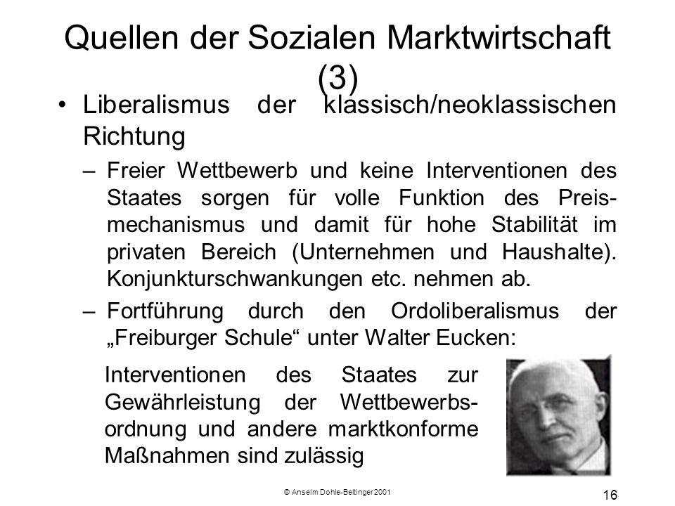 © Anselm Dohle-Beltinger 2001 16 Quellen der Sozialen Marktwirtschaft (3) Liberalismus der klassisch/neoklassischen Richtung –Freier Wettbewerb und ke