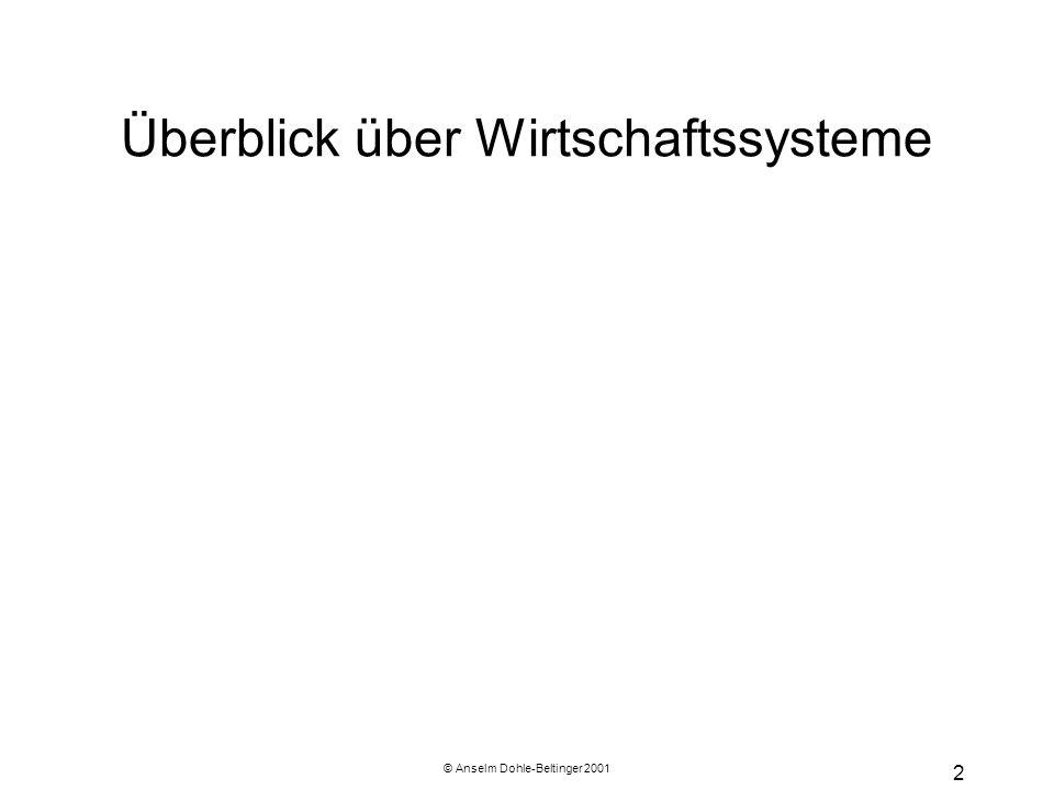 © Anselm Dohle-Beltinger 2001 2 Überblick über Wirtschaftssysteme