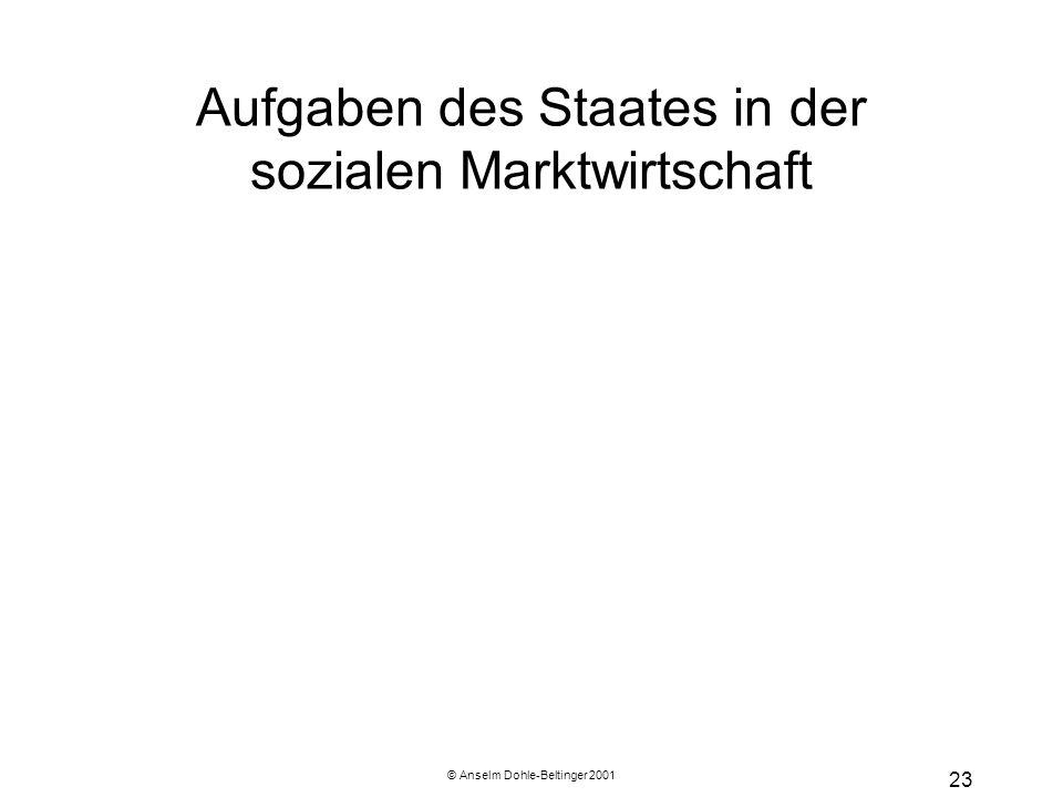 © Anselm Dohle-Beltinger 2001 23 Aufgaben des Staates in der sozialen Marktwirtschaft