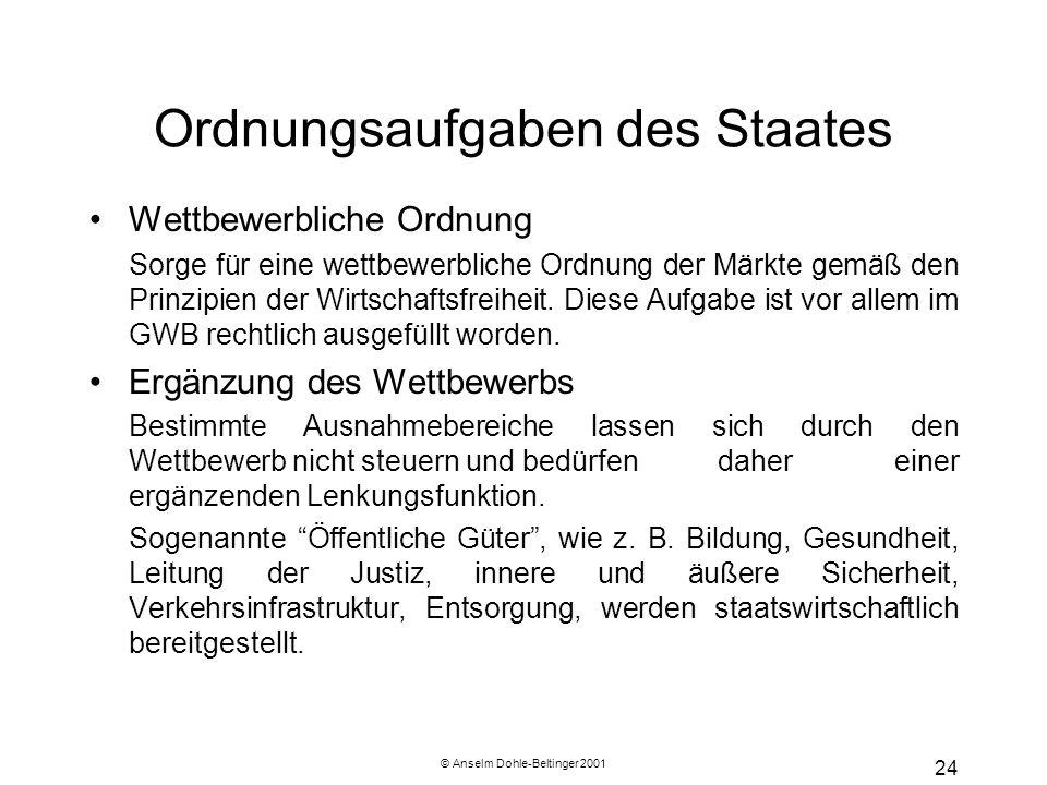© Anselm Dohle-Beltinger 2001 24 Ordnungsaufgaben des Staates Wettbewerbliche Ordnung Sorge für eine wettbewerbliche Ordnung der Märkte gemäß den Prin