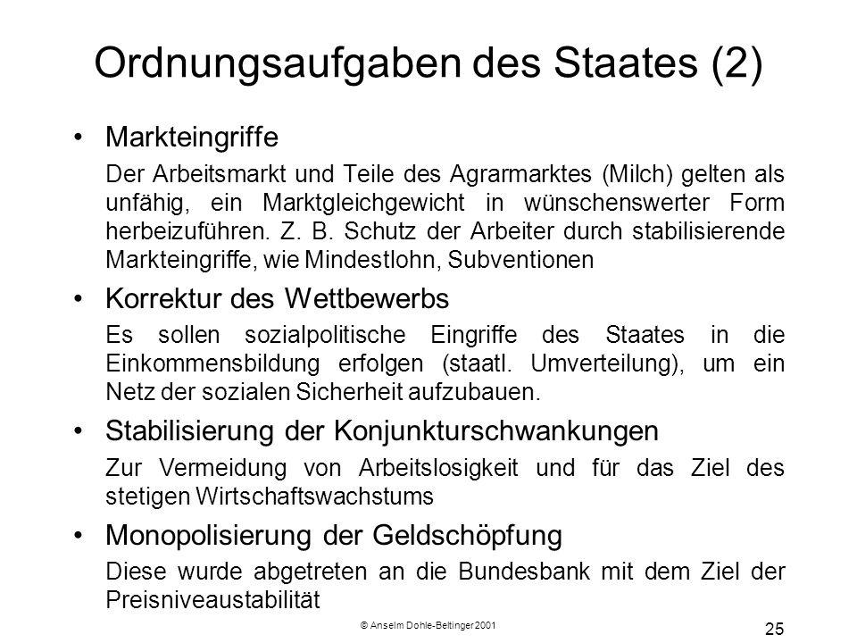 © Anselm Dohle-Beltinger 2001 25 Ordnungsaufgaben des Staates (2) Markteingriffe Der Arbeitsmarkt und Teile des Agrarmarktes (Milch) gelten als unfähi