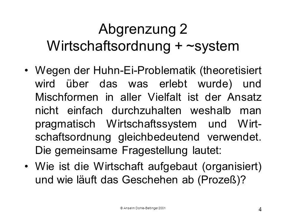 © Anselm Dohle-Beltinger 2001 4 Abgrenzung 2 Wirtschaftsordnung + ~system Wegen der Huhn-Ei-Problematik (theoretisiert wird über das was erlebt wurde)