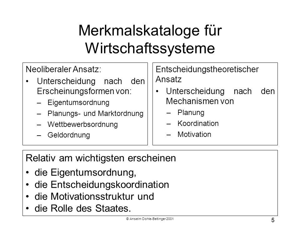 © Anselm Dohle-Beltinger 2001 5 Merkmalskataloge für Wirtschaftssysteme Neoliberaler Ansatz: Unterscheidung nach den Erscheinungsformen von: –Eigentum